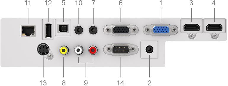 kompletny opis wejść/wyjść projektora NEC M403H